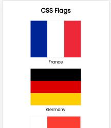 Responsive CSS Country Flags